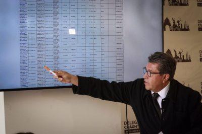 Ricardo Monreal: La filantropía como fuente de corrupción y de impunidad