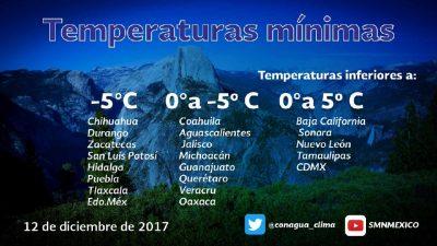 Pronostican temperaturas de frías a muy frías en gran parte del país
