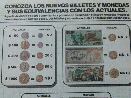 Tus monedas de 1 peso pueden valer ¡hasta 2 mil veces más!