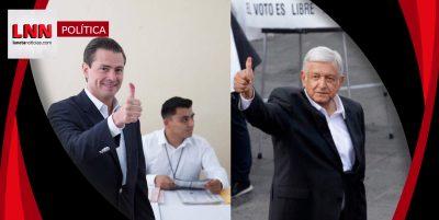 ¿Qué temas abordarán AMLO y Peña Nieto en su reunión de este martes?