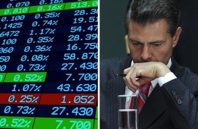 Peña hace crecer el <i>hoyo</i> de la Bolsa de Valores; tiene peor registro desde 1975