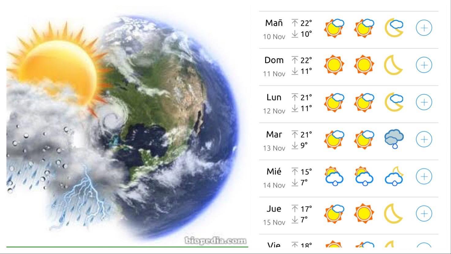 Pronóstico de clima del día viernes 9 de noviembre